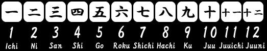 Mesi in giapponese
