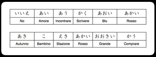 parole hiragana