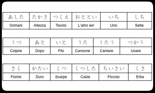 Corso di giapponese manga e anime nanoda la tua community manga - Parole con significati diversi ...