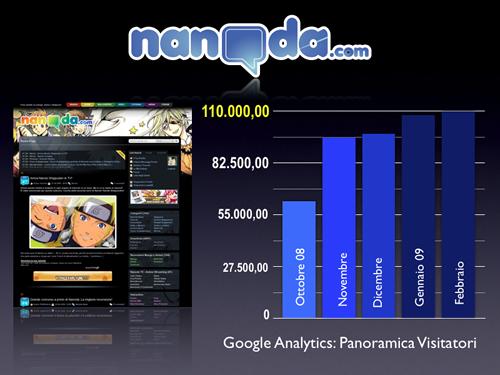 Statistiche nanoda