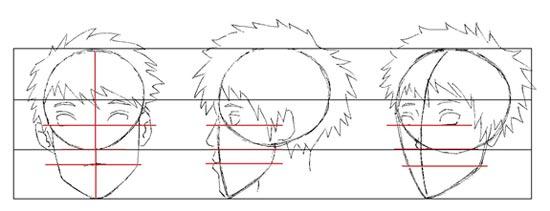 disegno manga sezioni testa