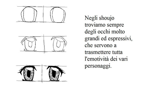 disegnare occhi shojo