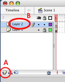 Create a Layer in flash